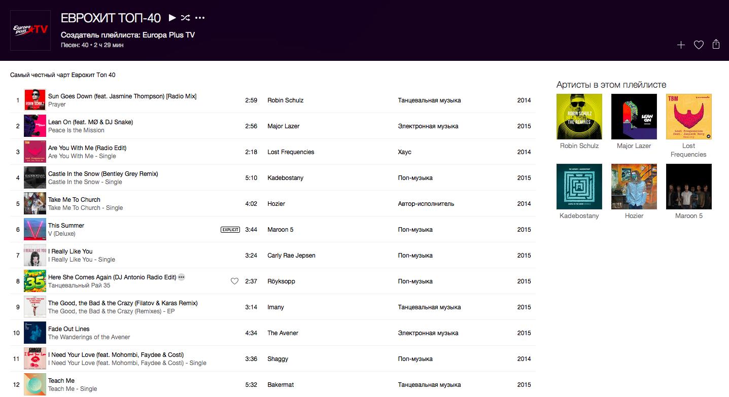 хиты европы плюс 2015 слушать онлайн топ 40